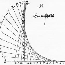 Le suite du programme des séminaires droit et mathématiques de l'IHEJ